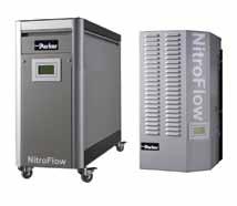 générateur d'azote nitroflow